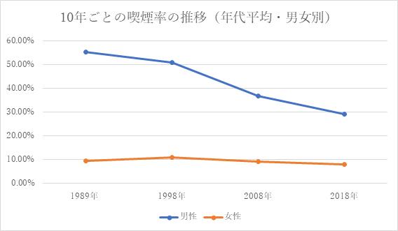 10 月 増税 タバコ