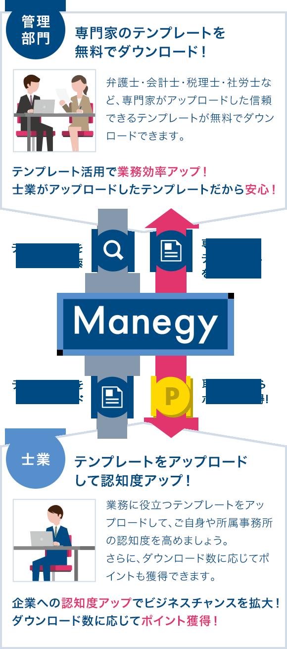 専門家テンプレート manegy マネジー
